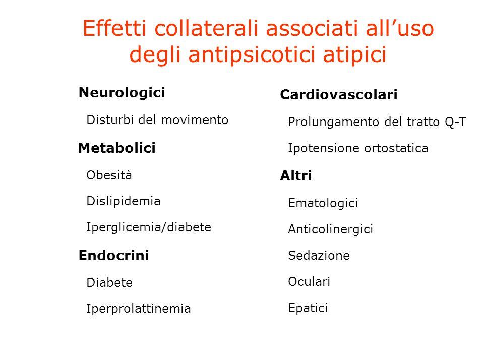 Effetti collaterali associati all'uso degli antipsicotici atipici Neurologici Disturbi del movimento Metabolici Obesità Dislipidemia Iperglicemia/diab
