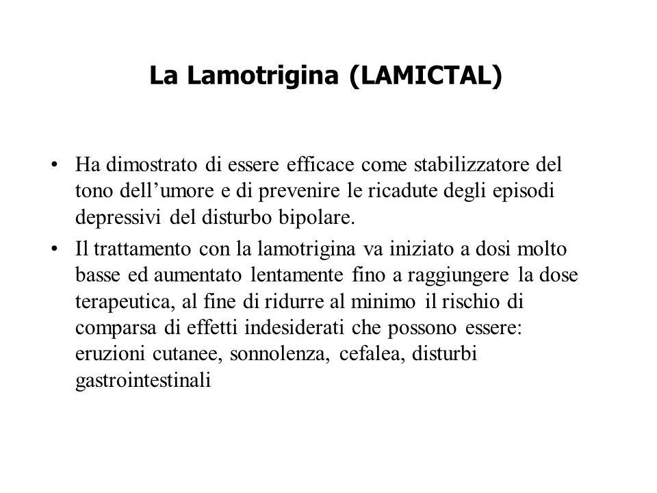 La Lamotrigina (LAMICTAL) Ha dimostrato di essere efficace come stabilizzatore del tono dell'umore e di prevenire le ricadute degli episodi depressivi