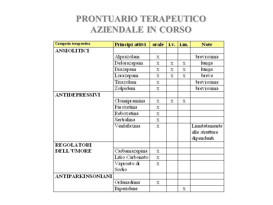 PRONTUARIO TERAPEUTICO AZIENDALE IN CORSO