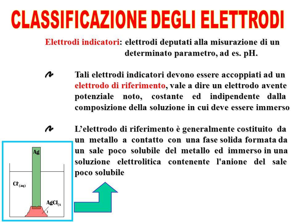Elettrodi indicatori: elettrodi deputati alla misurazione di un determinato parametro, ad es. pH. determinato parametro, ad es. pH. Tali elettrodi ind