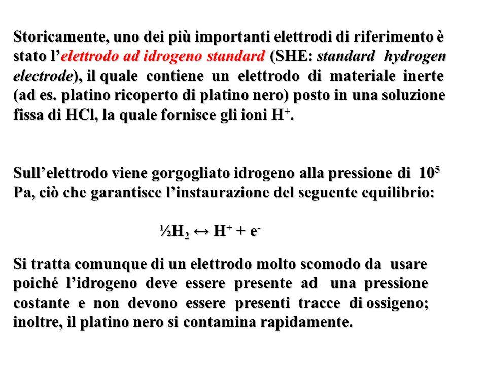 Storicamente, uno dei più importanti elettrodi di riferimento è stato l'elettrodo ad idrogeno standard (SHE: standard hydrogen electrode), il quale co