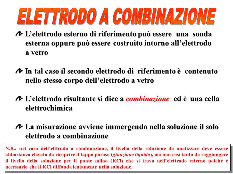 L'elettrodo esterno di riferimento può essere una sonda L'elettrodo esterno di riferimento può essere una sonda esterna oppure può essere costruito in