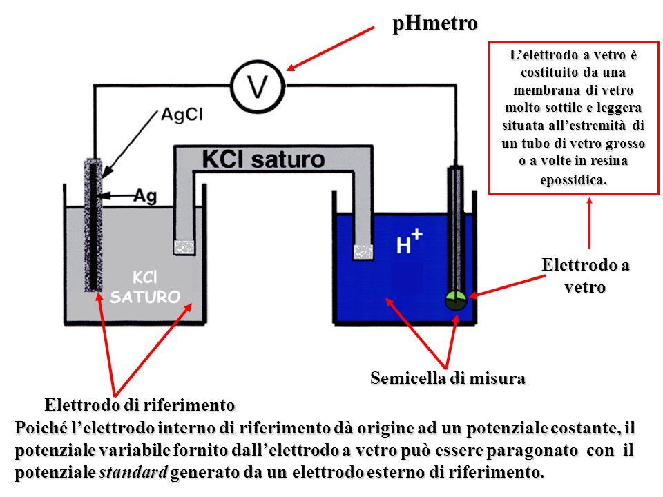 pHmetro Elettrodo di riferimento Semicella di misura Elettrodo a vetro L'elettrodo a vetro è costituito da una membrana di vetro molto sottile e legge