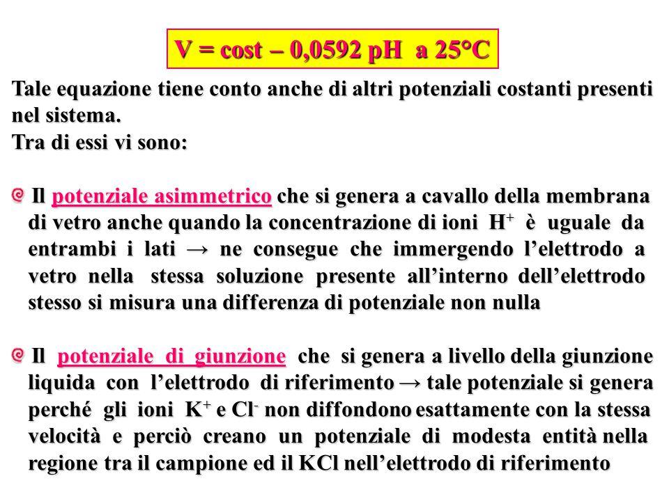 V = cost – 0,0592 pH a 25°C Tale equazione tiene conto anche di altri potenziali costanti presenti nel sistema. Tra di essi vi sono: Il potenziale asi