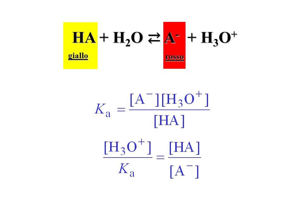 HA + H 2 O ⇄ A - + H 3 O + giallo rosso