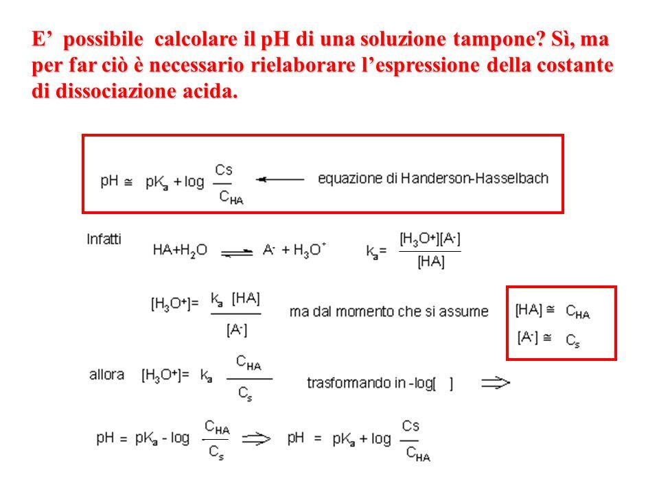 E' possibile calcolare il pH di una soluzione tampone? Sì, ma per far ciò è necessario rielaborare l'espressione della costante di dissociazione acida