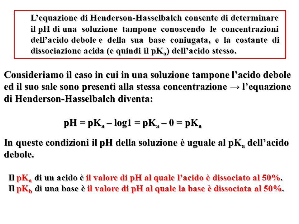 L'equazione di Henderson-Hasselbalch consente di determinare L'equazione di Henderson-Hasselbalch consente di determinare il pH di una soluzione tampo