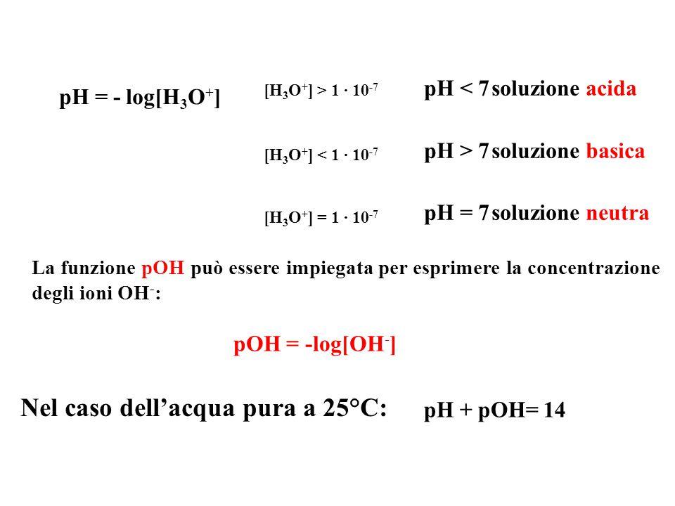 pH < 7soluzione acida pH > 7soluzione basica pH = 7soluzione neutra La funzione pOH può essere impiegata per esprimere la concentrazione degli ioni OH