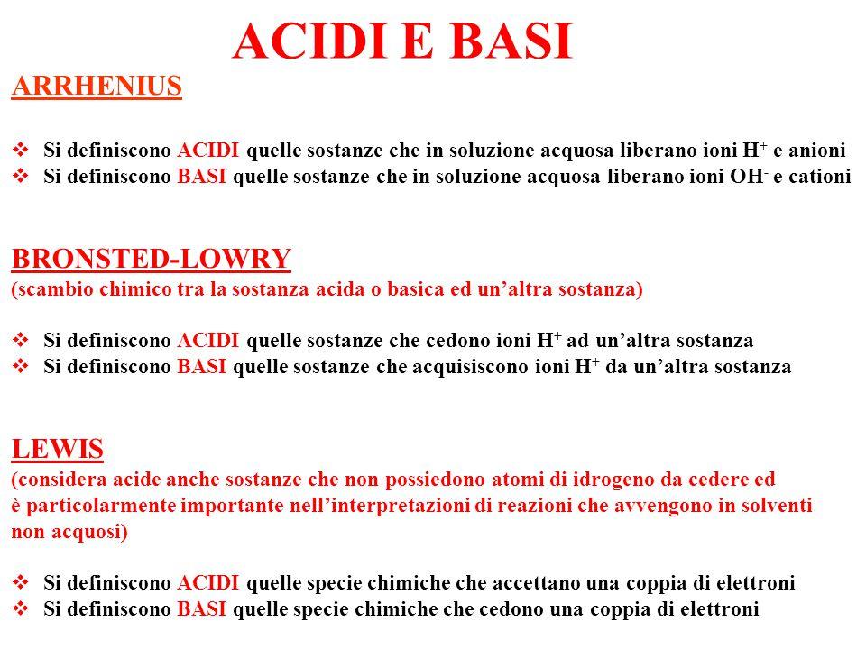 Acidità Alcune soluzioni acquose di uso comune sono acide: Succhi GastricipH = 1.0 - 3.0 Succo di LimonepH = 2.2 - 2.4 AcetopH = 2.4 - 3.4 Bibite gassatepH = 2.5 - 3.5 VinopH = 3.0 - 3.8 PomodoripH = 4.0 - 4.4 UrinapH = 4.8 - 7.0 LattepH = 6.4 - 7.0
