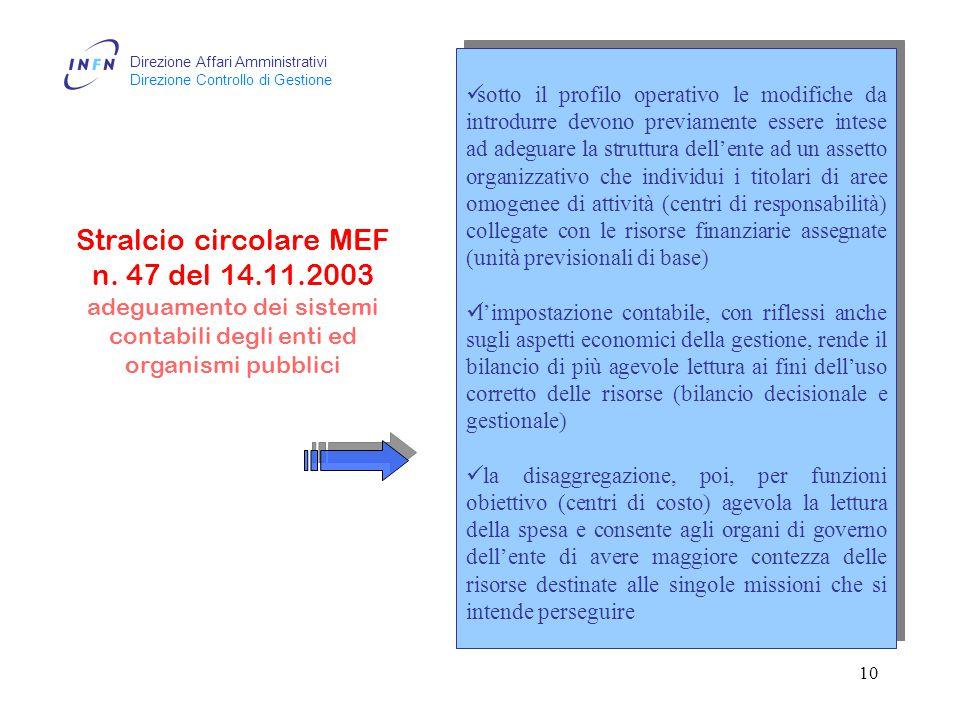 Direzione Affari Amministrativi Direzione Controllo di Gestione 9 Stralcio circolare MEF n.