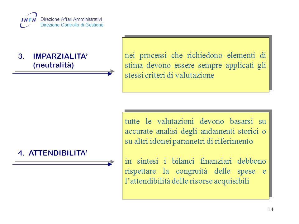 Direzione Affari Amministrativi Direzione Controllo di Gestione 13 1.