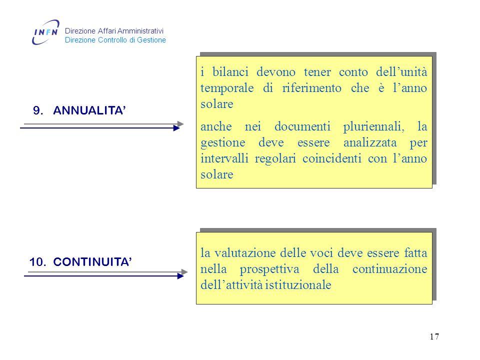 Direzione Affari Amministrativi Direzione Controllo di Gestione 16 7.