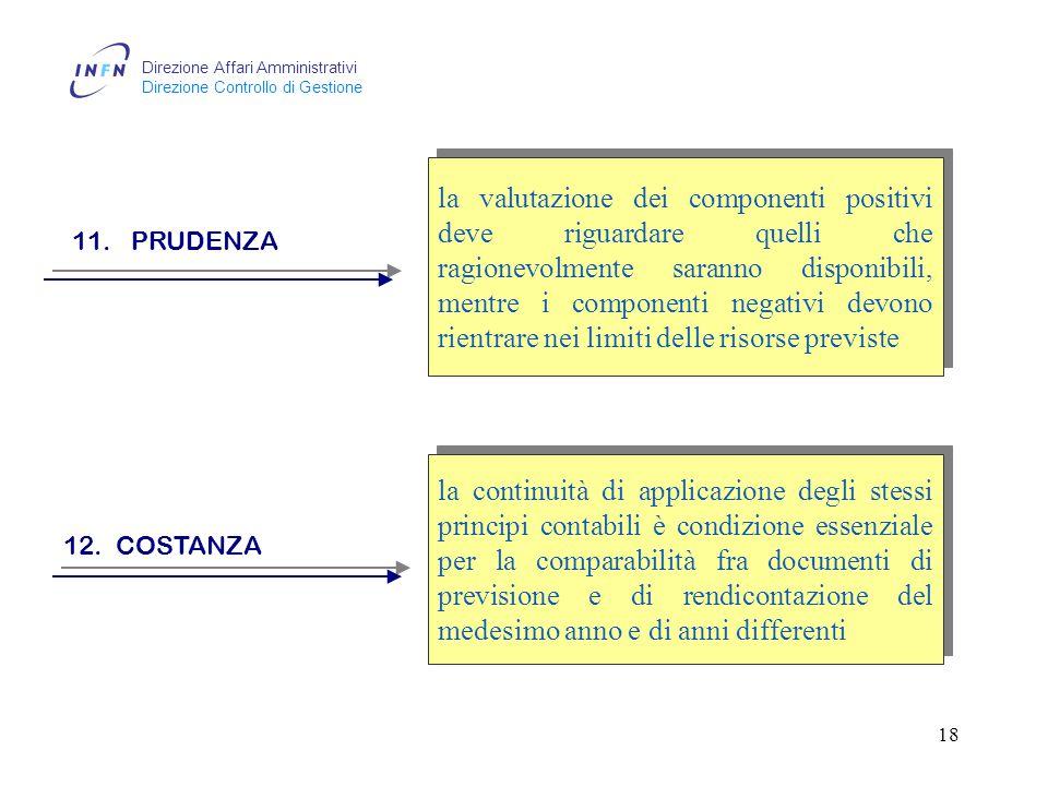 Direzione Affari Amministrativi Direzione Controllo di Gestione 17 9.