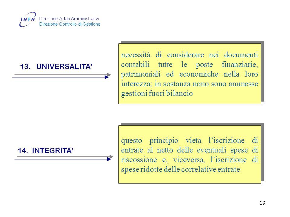 Direzione Affari Amministrativi Direzione Controllo di Gestione 18 11.