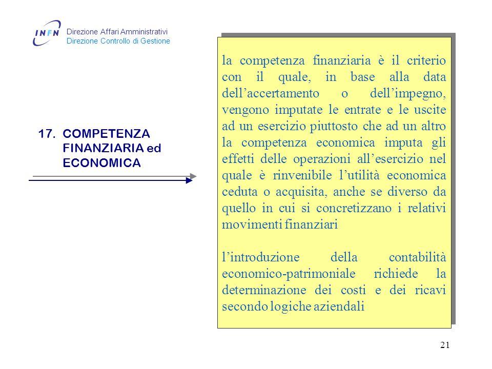 Direzione Affari Amministrativi Direzione Controllo di Gestione 20 15.