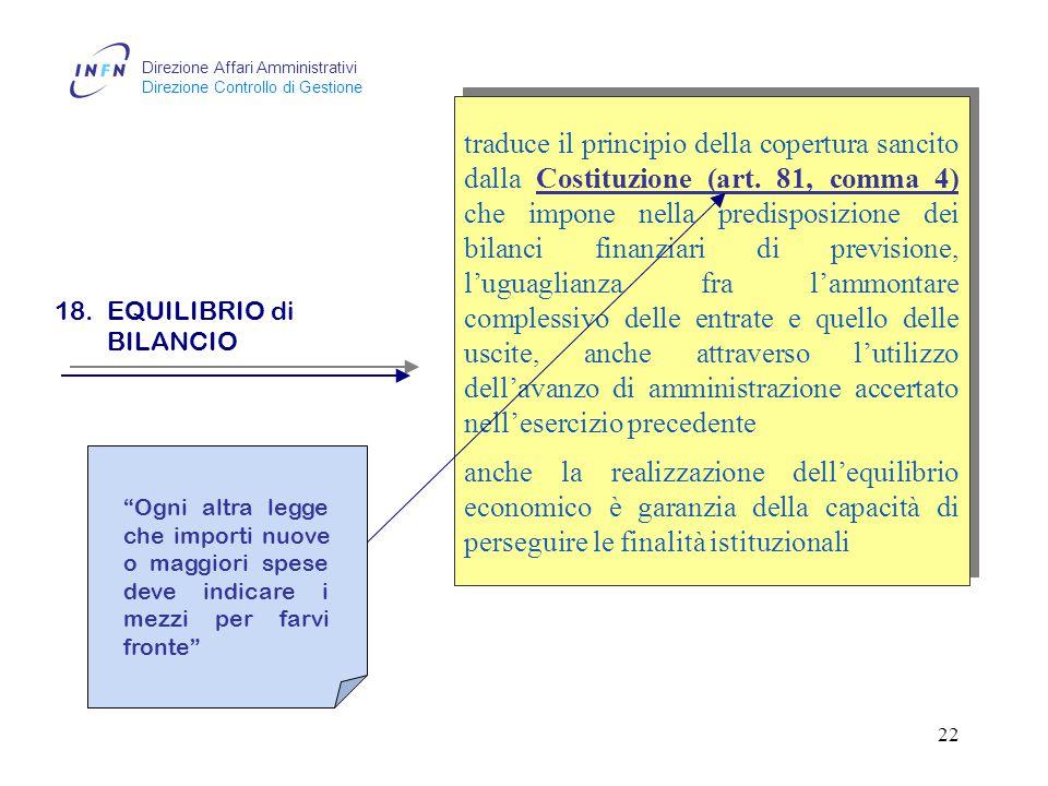 Direzione Affari Amministrativi Direzione Controllo di Gestione 21 17.
