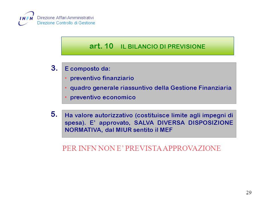 Direzione Affari Amministrativi Direzione Controllo di Gestione 28 PER INFN SOLO DI COMPETENZA!.