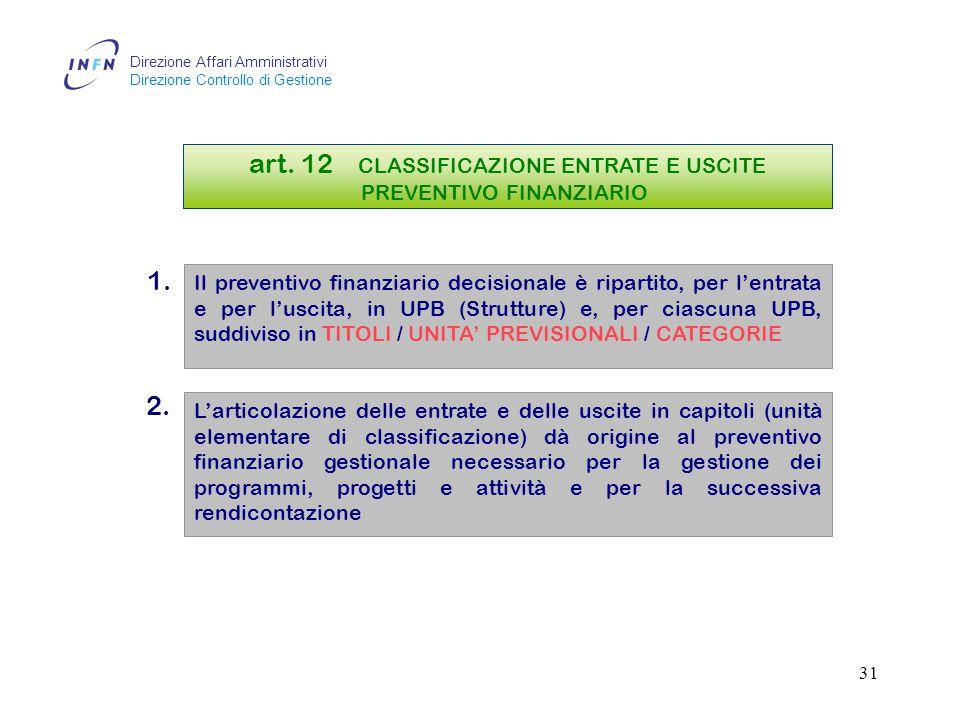 Direzione Affari Amministrativi Direzione Controllo di Gestione 30 PROGRAMMAZIONE!!.