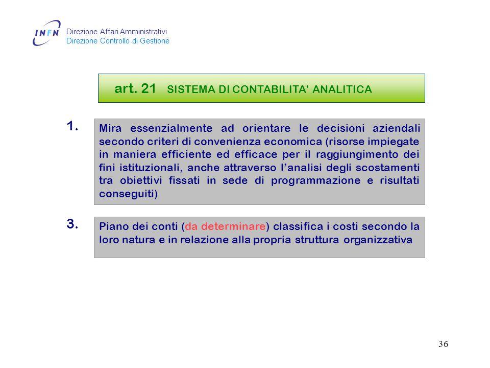 Direzione Affari Amministrativi Direzione Controllo di Gestione 35 art.