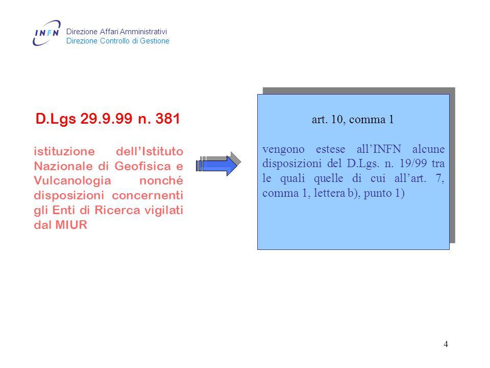 Direzione Affari Amministrativi Direzione Controllo di Gestione 3 D.Lgs 3.2.93 n.