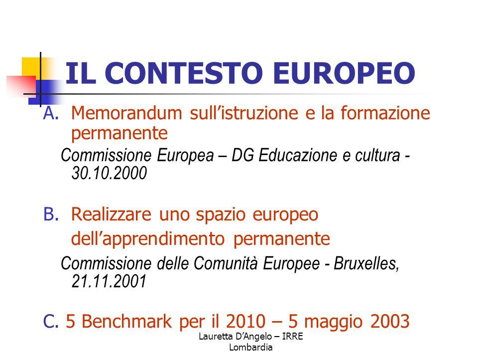 Lauretta D'Angelo – IRRE Lombardia IL CONTESTO EUROPEO A.Memorandum sull'istruzione e la formazione permanente Commissione Europea – DG Educazione e c