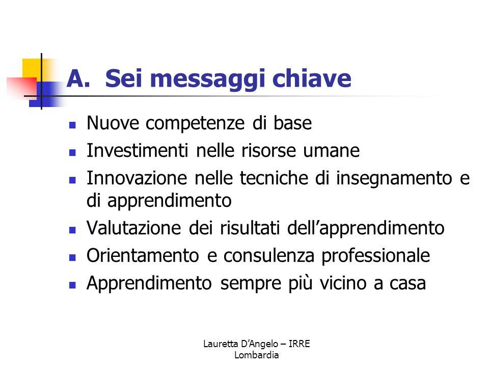 Lauretta D'Angelo – IRRE Lombardia A. Sei messaggi chiave Nuove competenze di base Investimenti nelle risorse umane Innovazione nelle tecniche di inse