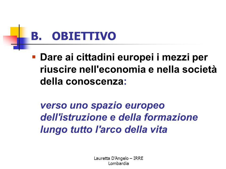 Lauretta D'Angelo – IRRE Lombardia B. OBIETTIVO  Dare ai cittadini europei i mezzi per riuscire nell'economia e nella società della conoscenza: verso