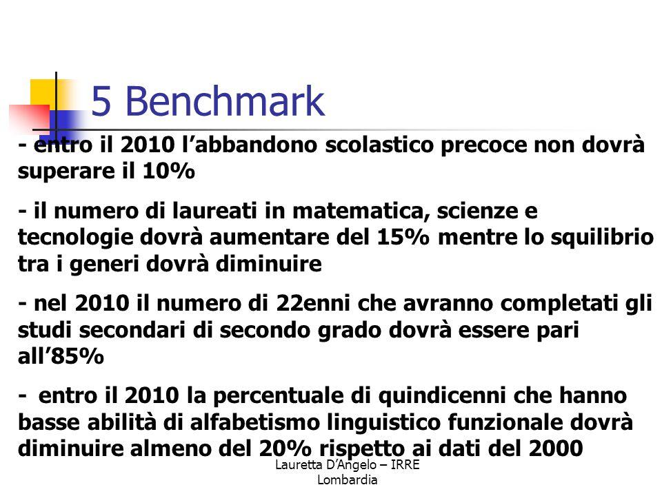 Lauretta D'Angelo – IRRE Lombardia 5 Benchmark - entro il 2010 l'abbandono scolastico precoce non dovrà superare il 10% - il numero di laureati in mat
