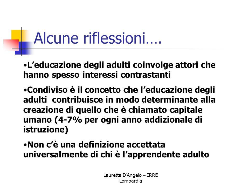 Lauretta D'Angelo – IRRE Lombardia Alcune riflessioni…. L'educazione degli adulti coinvolge attori che hanno spesso interessi contrastanti Condiviso è