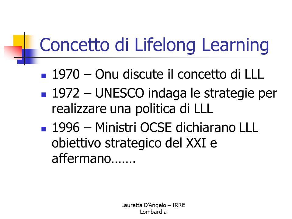 Lauretta D'Angelo – IRRE Lombardia Concetto di Lifelong Learning 1970 – Onu discute il concetto di LLL 1972 – UNESCO indaga le strategie per realizzar