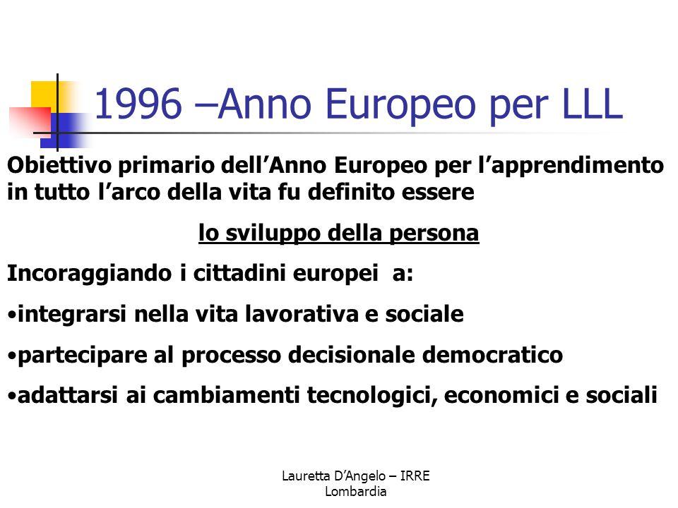 Lauretta D'Angelo – IRRE Lombardia Consiglio europeo di Barcellona - marzo 2002 Alla fine del 2003 la Commissione presenterà al Consiglio Europeo e al Parlamento una relazione circa i progressi realizzati negli Stati membri e a livello comunitario nel campo dell istruzione e della formazione lungo tutto l arco della vita.