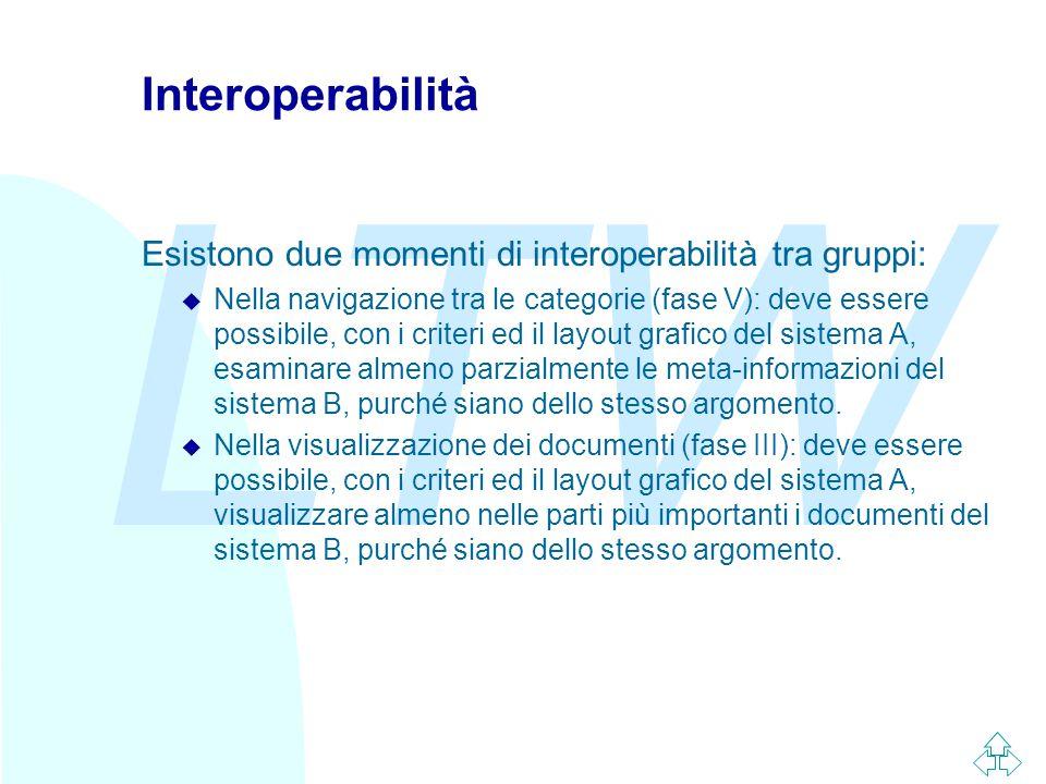 LTW Interoperabilità Esistono due momenti di interoperabilità tra gruppi: u Nella navigazione tra le categorie (fase V): deve essere possibile, con i criteri ed il layout grafico del sistema A, esaminare almeno parzialmente le meta-informazioni del sistema B, purché siano dello stesso argomento.