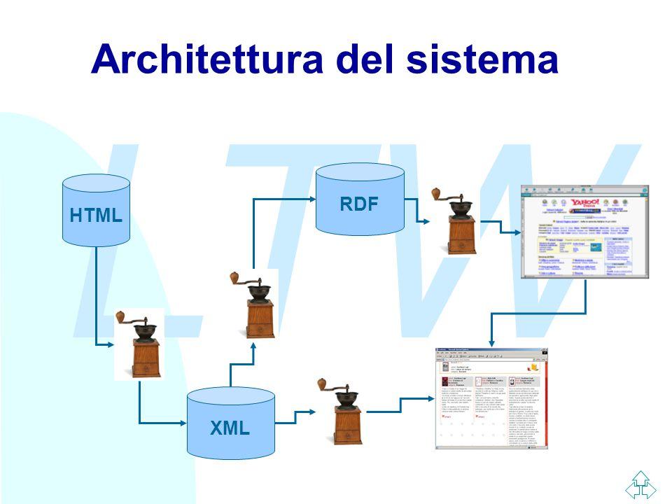 LTW Architettura del sistema HTML RDF XML
