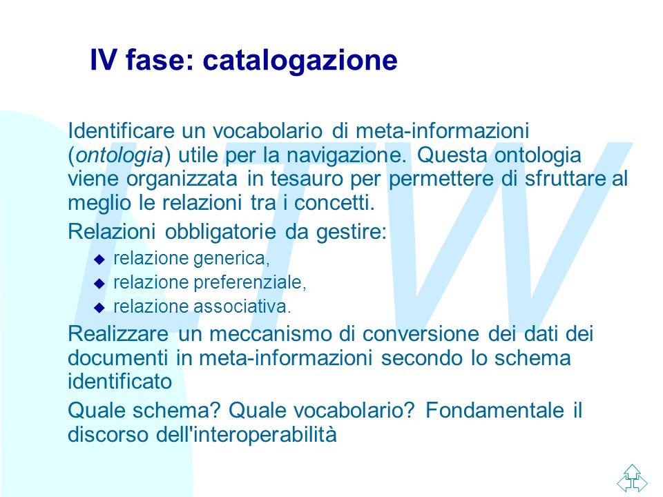 LTW IV fase: catalogazione Identificare un vocabolario di meta-informazioni (ontologia) utile per la navigazione.