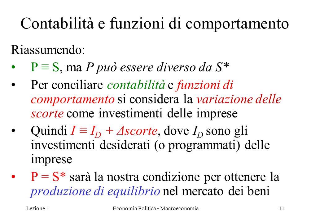 Lezione 1Economia Politica - Macroeconomia11 Contabilità e funzioni di comportamento Riassumendo: P ≡ S, ma P può essere diverso da S* Per conciliare