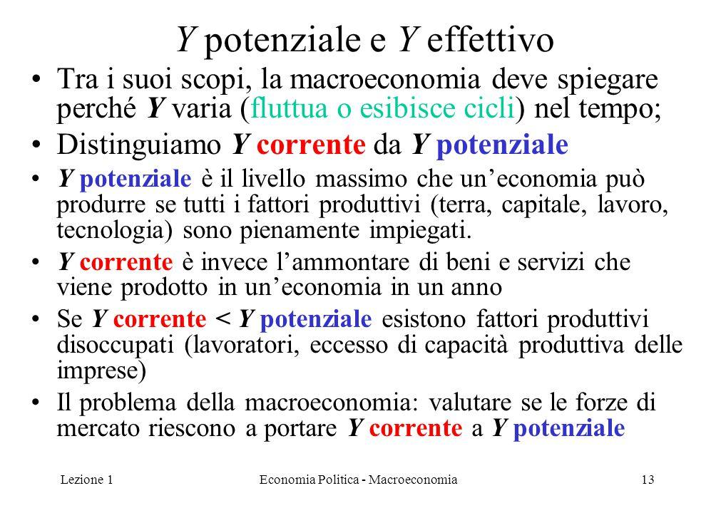 Lezione 1Economia Politica - Macroeconomia13 Y potenziale e Y effettivo Tra i suoi scopi, la macroeconomia deve spiegare perché Y varia (fluttua o esi