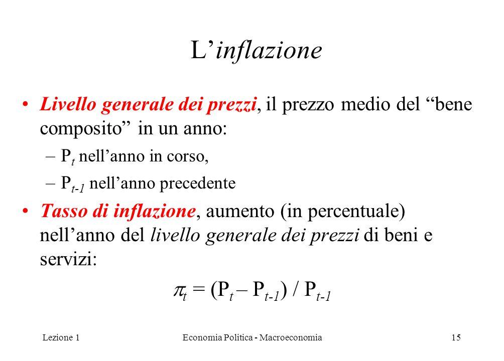 """Lezione 1Economia Politica - Macroeconomia15 L'inflazione Livello generale dei prezzi, il prezzo medio del """"bene composito"""" in un anno: –P t nell'anno"""