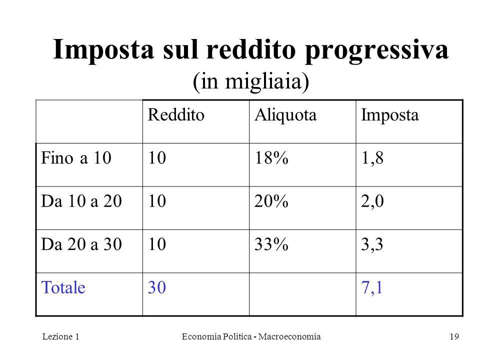 Lezione 1Economia Politica - Macroeconomia19 Imposta sul reddito progressiva (in migliaia) RedditoAliquotaImposta Fino a 101018%1,8 Da 10 a 201020%2,0
