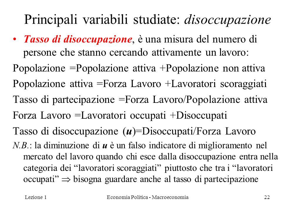 Lezione 1Economia Politica - Macroeconomia22 Principali variabili studiate: disoccupazione Tasso di disoccupazione, è una misura del numero di persone