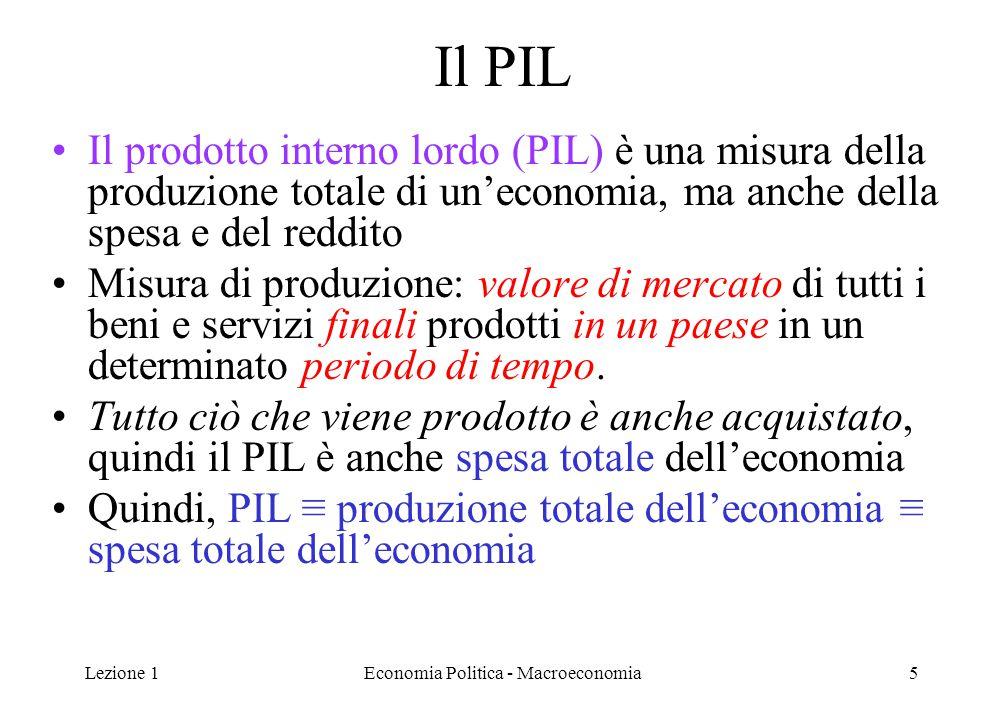 Lezione 1Economia Politica - Macroeconomia5 Il PIL Il prodotto interno lordo (PIL) è una misura della produzione totale di un'economia, ma anche della