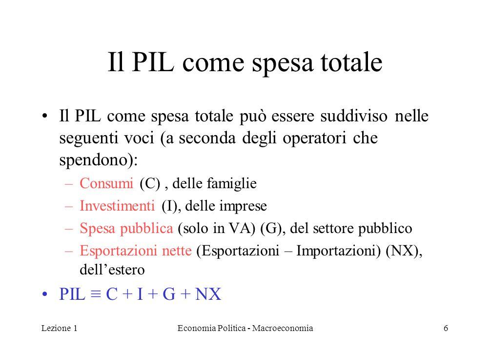 Lezione 1Economia Politica - Macroeconomia6 Il PIL come spesa totale Il PIL come spesa totale può essere suddiviso nelle seguenti voci (a seconda degl
