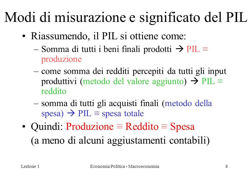 Lezione 1Economia Politica - Macroeconomia8 Modi di misurazione e significato del PIL Riassumendo, il PIL si ottiene come: –Somma di tutti i beni fina