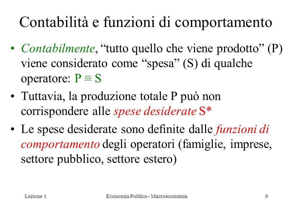 """Lezione 1Economia Politica - Macroeconomia9 Contabilità e funzioni di comportamento Contabilmente, """"tutto quello che viene prodotto"""" (P) viene conside"""