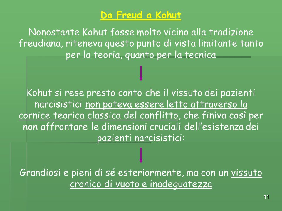 11 Da Freud a Kohut Nonostante Kohut fosse molto vicino alla tradizione freudiana, riteneva questo punto di vista limitante tanto per la teoria, quant