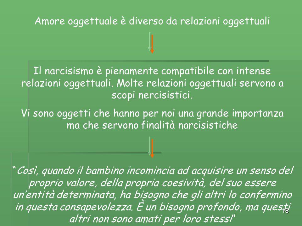 18 Amore oggettuale è diverso da relazioni oggettuali Il narcisismo è pienamente compatibile con intense relazioni oggettuali. Molte relazioni oggettu