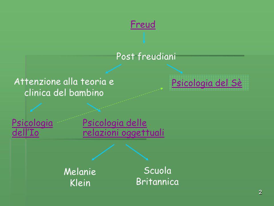 2 Freud Post freudiani Attenzione alla teoria e clinica del bambino Psicologia del Sè Psicologia dell'Io Psicologia delle relazioni oggettuali Melanie