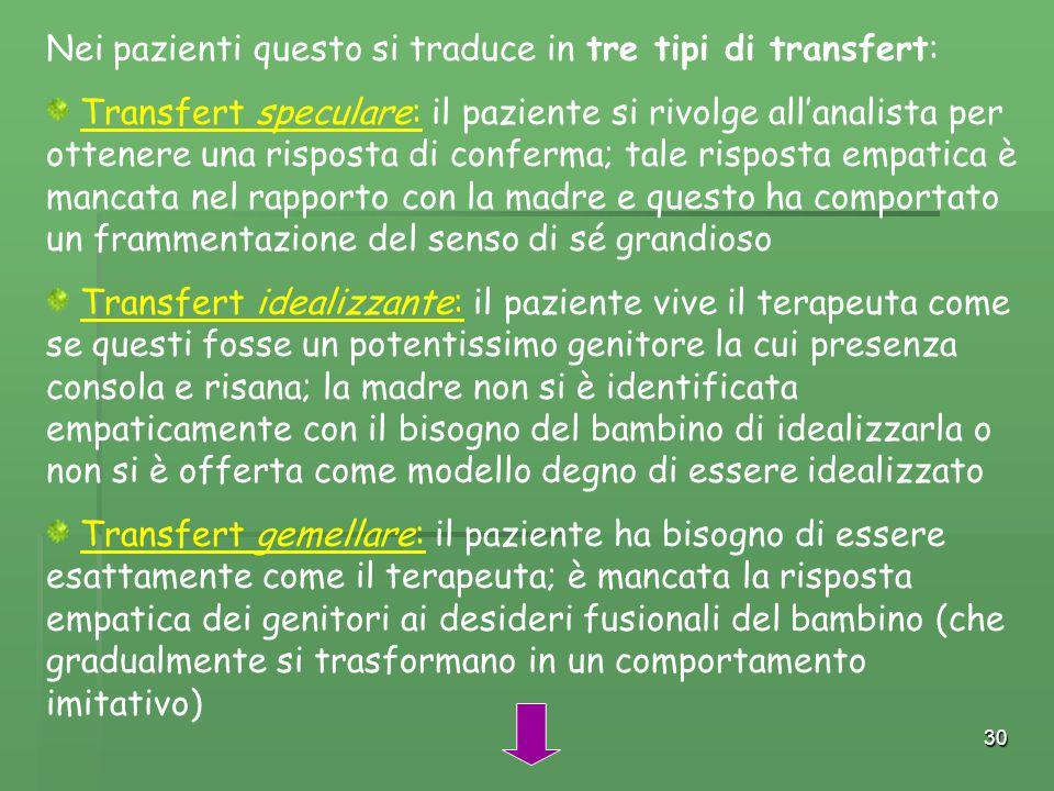 30 Nei pazienti questo si traduce in tre tipi di transfert: Transfert speculare: il paziente si rivolge all'analista per ottenere una risposta di conf