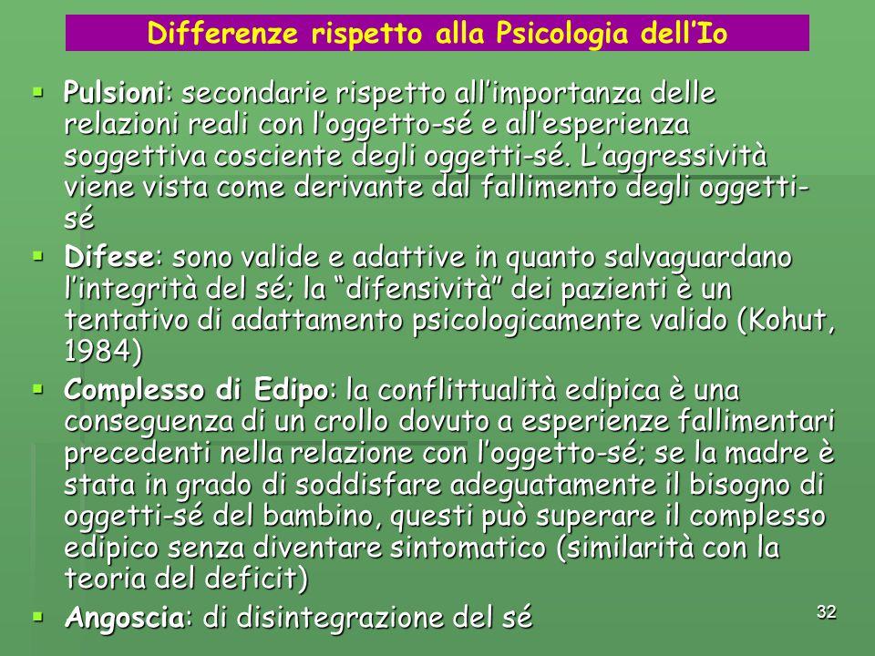 32 Differenze rispetto alla Psicologia dell'Io  Pulsioni: secondarie rispetto all'importanza delle relazioni reali con l'oggetto-sé e all'esperienza
