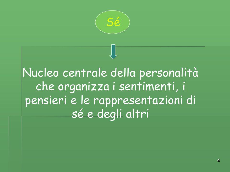 4 Sé Nucleo centrale della personalità che organizza i sentimenti, i pensieri e le rappresentazioni di sé e degli altri