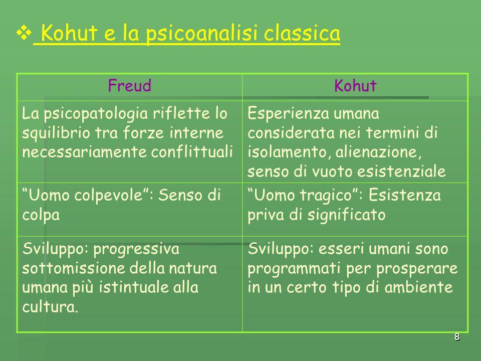8  Kohut e la psicoanalisi classica FreudKohut La psicopatologia riflette lo squilibrio tra forze interne necessariamente conflittuali Esperienza uma